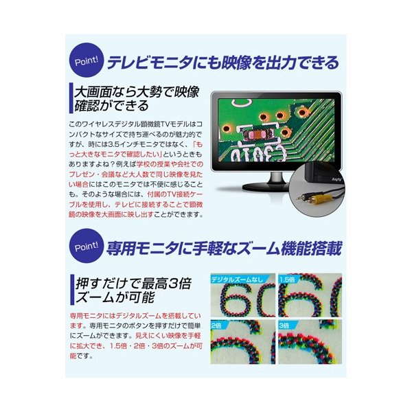 スリーアールソリューション ワイヤレス顕微鏡TVモデル 600倍 3R-WM601TV
