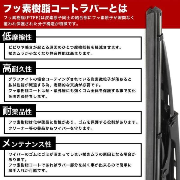 NHP/NSP/NCP170系 シエンタ(H30.9-) 純正交換型 デザインワイパー ブレード 650mm×350mm 2本セット グラファイト [同梱不可]|inex-2|03