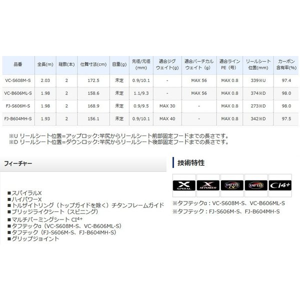 ●シマノ ソアレ CI4+ ディープ アジング FJ-S606M-S (37830)