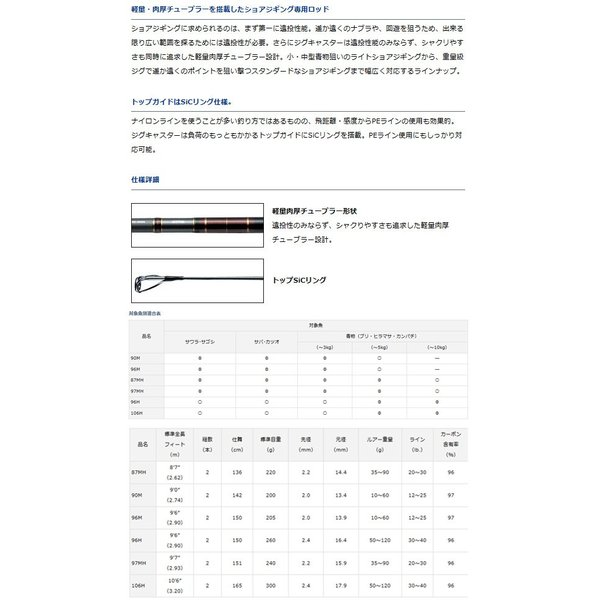 【ショアジギング入門セット】●ダイワ ジグキャスター 106H+ダイワ 18 フリームス LT5000D-CXH