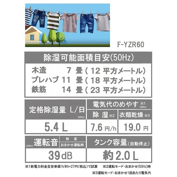 パナソニック Panasonic 衣類乾燥除湿機 デシカント方式 ~14畳 ブルー F-YZR60-A|informed|04