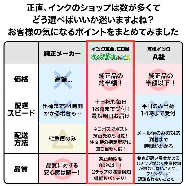 BCI-381XL+380XL/5MP (5色マルチパック+顔料黒1本 大容量) キヤノン インク 381 380 5色セット Canon 互換インク (計6本)|ink-revolution|11