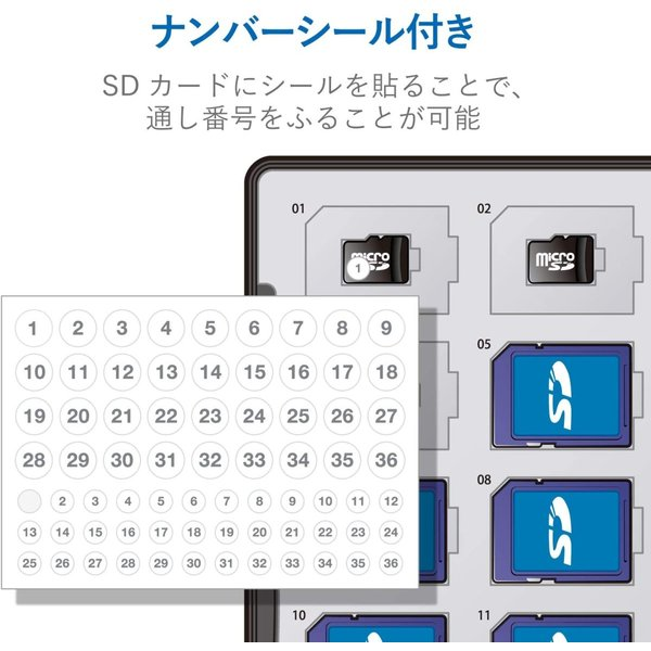 エレコム メモリカードケース 72枚収納(SDカード36枚+microSDカード36枚) インデックスカード+ナンバーラベル付き ブラック CMC-ECSDCDC02BK inputmhiroshima 04