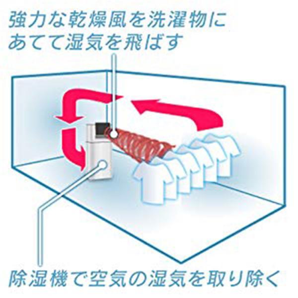 除湿機 衣類乾燥 アイリスオーヤマ  サーキュレーター 衣類乾燥機 衣類乾燥除湿機 除湿器 DDD-50E(あすつく)|insdenki-y|05