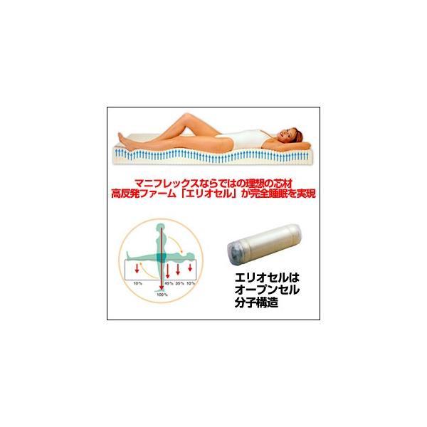 マニフレックス モデル246 クイーン 【後払無料】【送料無料】|intekoubo-y|02