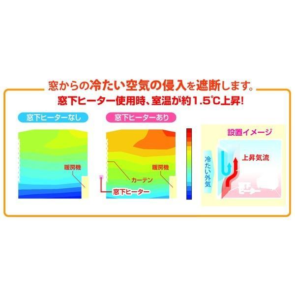 送料無料窓下ヒーター/結露防止ヒーター 〔150cm〕 転倒感知 温度過昇防止機能 切り忘れ防止機能付き