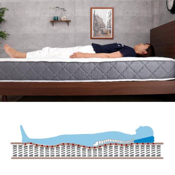 高密度ポケットコイルマットレス シングル 日本人の体格や環境を考慮 マットレス ベッドコンシェルジュ nerucoオリジナルポケットコイルスプリングマットレス ioo 06