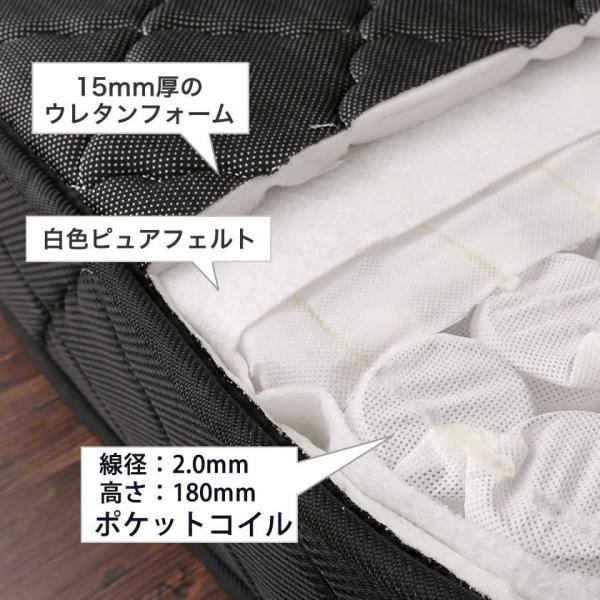 高密度ポケットコイルマットレス シングル 日本人の体格や環境を考慮 マットレス ベッドコンシェルジュ nerucoオリジナルポケットコイルスプリングマットレス ioo 09