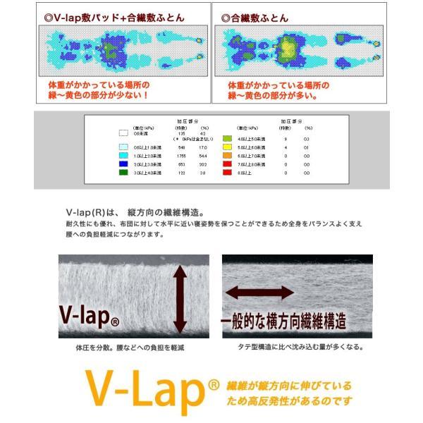 8/24〜8/26プレミアム会員10%OFF! テイジン V-Lap(R)ベッドパッド シングル(100×200cm)  綿ニット 敷きパッド 軽量|ioo|06
