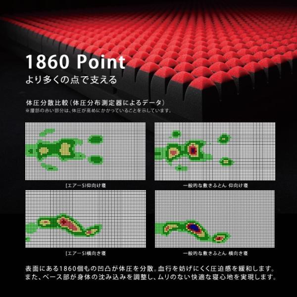 東京西川 エアー マットレス AIR-SI セミダブル ウレタンマットレス ノンスプリング ベッドマット ioo 03
