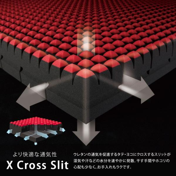 東京西川 エアー マットレス AIR-SI セミダブル ウレタンマットレス ノンスプリング ベッドマット ioo 05