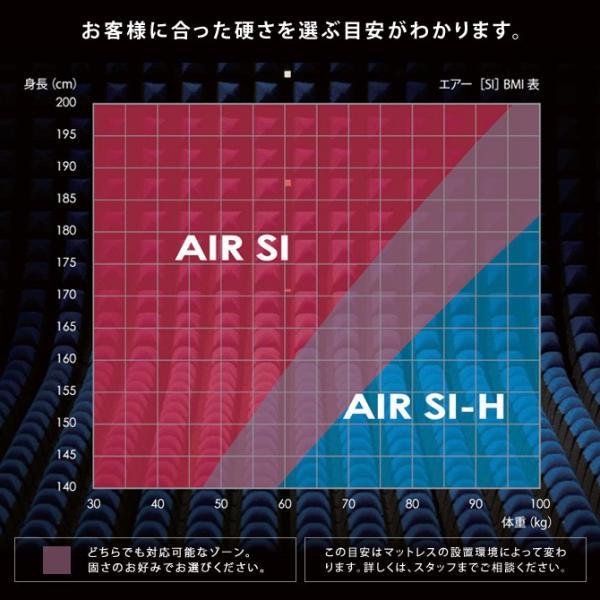 東京西川 エアー マットレス AIR-SI セミダブル ウレタンマットレス ノンスプリング ベッドマット ioo 08