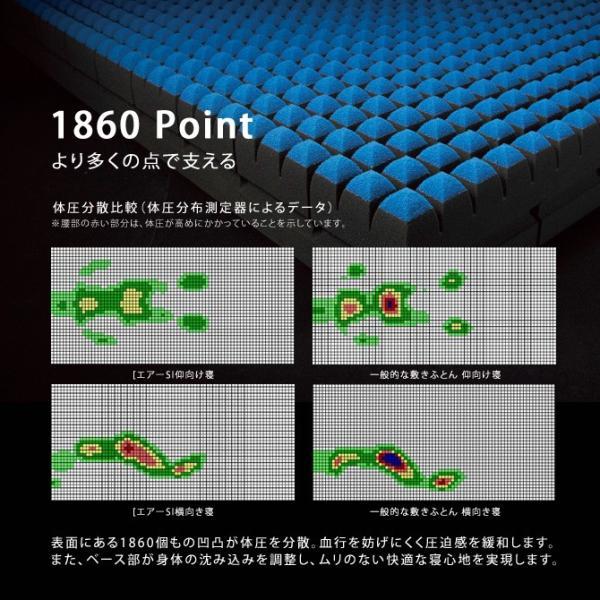 東京西川 エアー マットレス ハード AIR-SI-H シングル ウレタンマットレス ノンスプリング ベッドマット ioo 03
