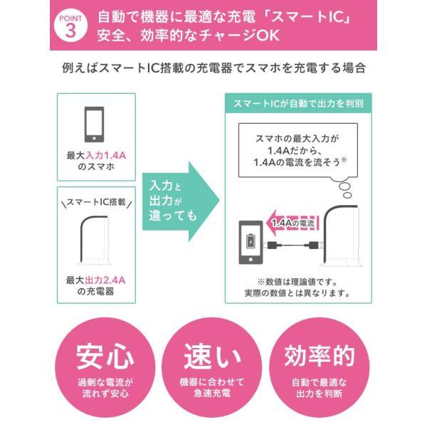 ディズニー 充電器  5ポート USB-AC 卓上 充電器 急速充電 iphone android スマートIC 搭載 ピクサー キャラクター disney_y|iplus|09
