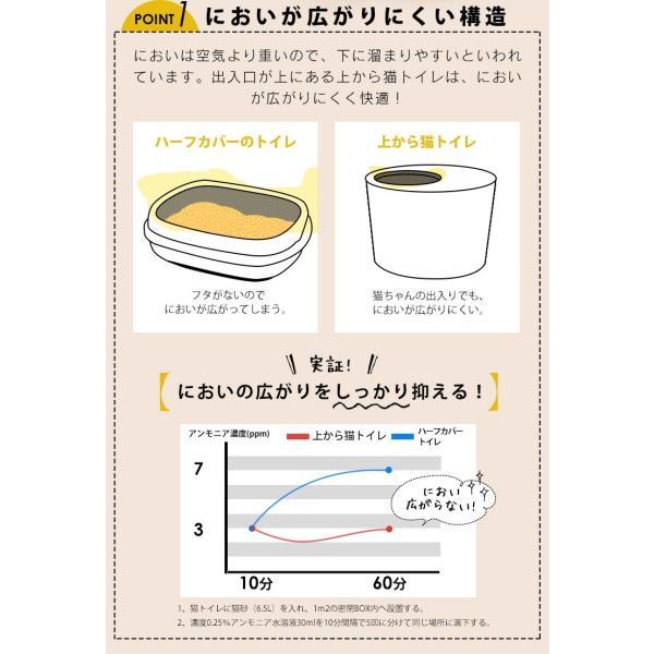 上からシステム猫トイレスターターセット アイリスオーヤマ システムトイレ用 1週間におわない 消臭シート 脱臭シート 猫トイレ ネコトイレ|irisplaza|12