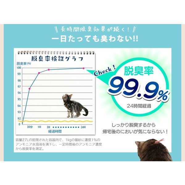 上からシステム猫トイレスターターセット アイリスオーヤマ システムトイレ用 1週間におわない 消臭シート 脱臭シート 猫トイレ ネコトイレ|irisplaza|09