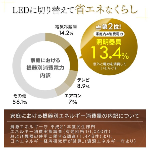 ペンダントライト アイリスオーヤマ LED  6畳 調色 おしゃれ 洋風 メタルサーキットシリーズ 浅型 PLM6DL-YA|irisplaza|05