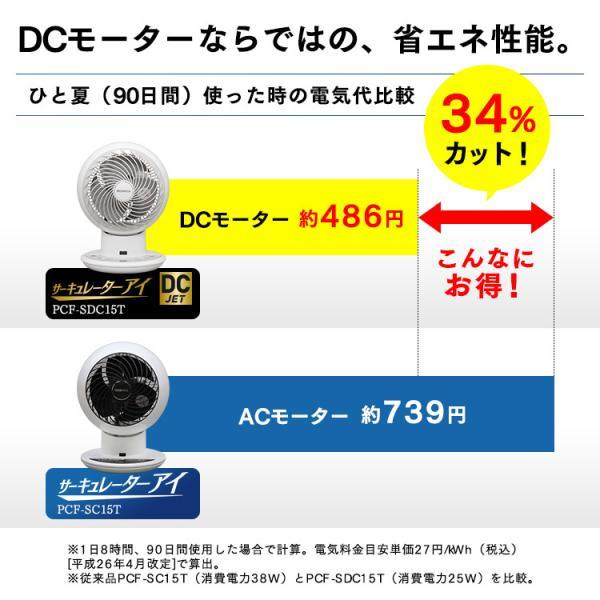 サーキュレーター アイリスオーヤマ 扇風機 静音 24畳 首振り 上下左右 DCモーター おしゃれ  15cm コンパクト ボール型 DC JET PCF-SDC15T:予約品 irisplaza 13
