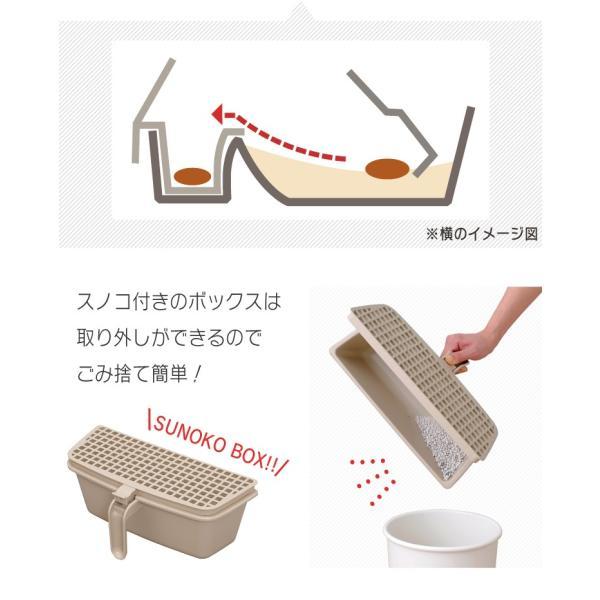 猫 トイレ アイリスオーヤマ 掃除のしやすいネコトイレ 猫グッズ 猫用トイレ 本体 ネコ用トイレ SSN-530 (あすつく)|irisplaza|05