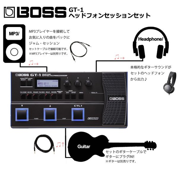 BOSS / GT-1 (ヘッドフォンMP3セッションセット)マルチエフェクター(YRK)|ishibashi|02