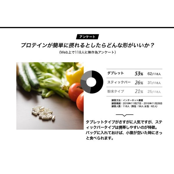 HMB プロテイン バー チョコ味 HMB Ca 1,000mg 食物繊維 1箱12本入り ISDG 医食同源 ドットコム 直販 送料無料  |ishokudogen-store|09