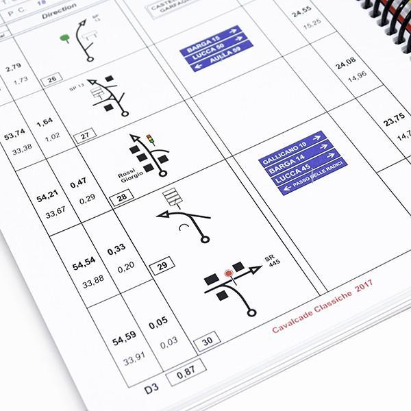 フェラーリ純正 70周年記年Cavalcade Classicheロードマップ&ツアーガイドブック|itazatsu|12