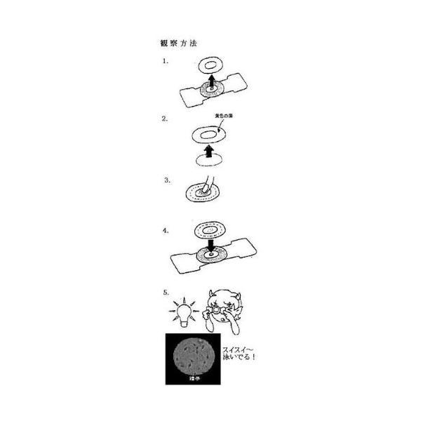 元気チェッカー【精子観察キット】 itembank 03