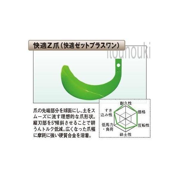 イセキロータリー用 快適Z爪(快適ゼットPlus1) 32本セット [KE7433S] 適合をお確かめ下さい【小橋工業/純正爪】