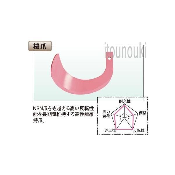 太陽 クボタロータリー用 桜爪 42本セット [THA90026] 適合をお確かめ下さい