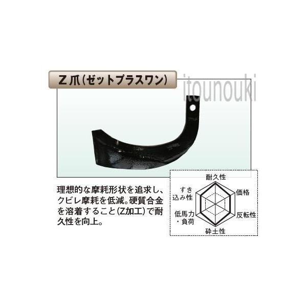 ヤンマー純正 サイドロータリー用 Z爪 40本セット [1TU821-05860] 適合をお確かめ下さい