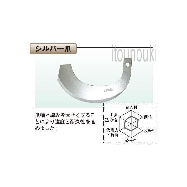ヤンマー純正 サイドロータリー用 シルバー爪 32本セット [KUT-71890000] 適合をお確かめ下さい