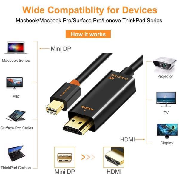 CABLETIME Mini Displayport to HDMI 変換ケーブル Thunderbolt Port 変換 HDMI 108|itsudemokaden|10