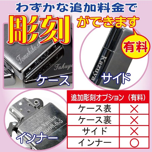 zippo(ジッポーライター) Iced Flame Candy Apple Red  #29824  両面同柄(ネコポスなら全国送料250円)|jackal|06
