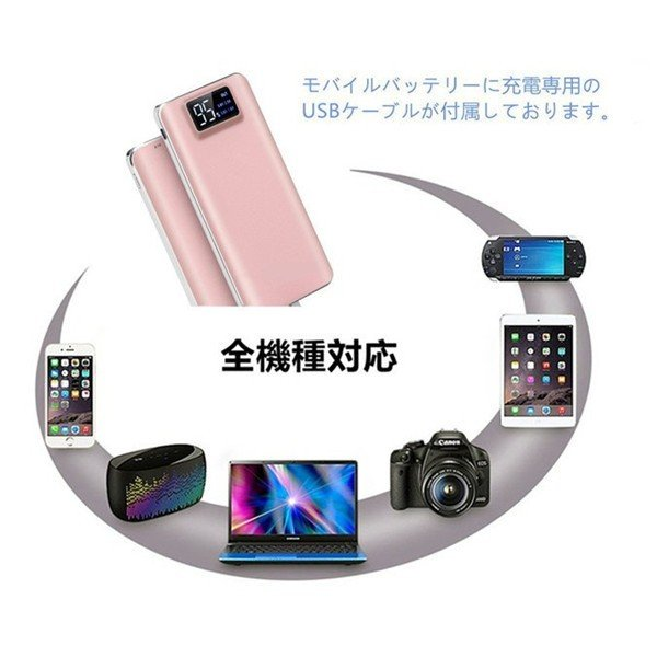 【PSE認証済】【翌日出荷】【割引中】20000mAh 大容量 軽量薄型モバイルバッテリー Power Bank iPhone7 7plus iPhone/iPad/Android/対応 USB 充電器|jackyled|02