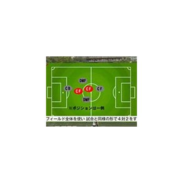 フットボール・コーチングタクティクス 全2巻 864-Sサッカー|japanlaim0418|04
