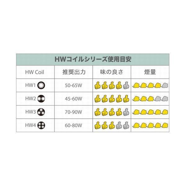 Eleaf HW 交換用 コイル 5個入り Pico 25 ELLO 電子タバコ|jct-vape|03