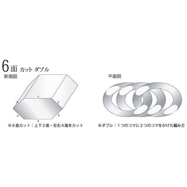 K18 喜平 ネックレス 6面 カット ダブル 30g 60cm|jewelry-imon|05