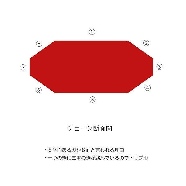 喜平 K18WG ホワイトゴールド チェーン ブレスレット 8面トリプル 30g 18cm メンズ レディース 造幣局検定付き