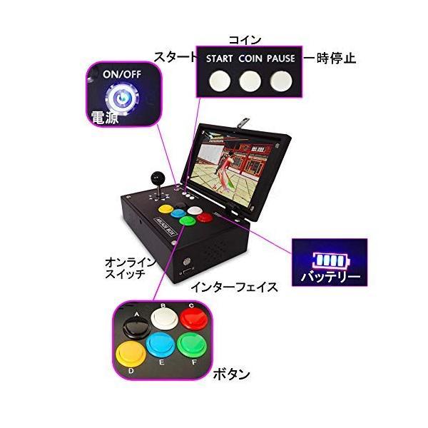 shopparadise 日本語版 ゲームボックス コントローラー オンライン 2263種 3D 2D TV パソコン プロジェクタ jigyoubu 03