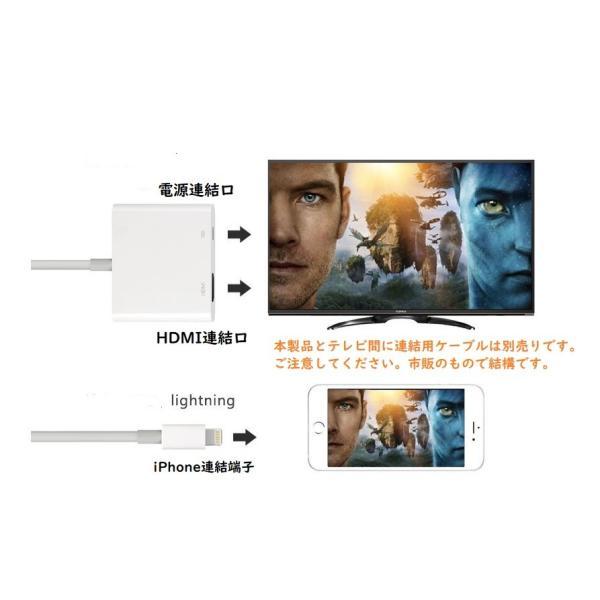 iPad/iPhone用HDMI変換ケーブル IOS全機種対応 テレビ モニター プロジェクター 大きい画面へ転換 変換ケーブル コンパクト jingyuan 02