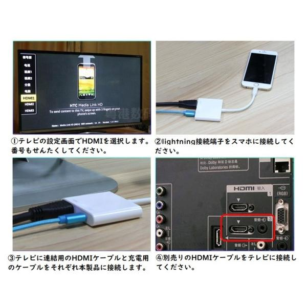 iPad/iPhone用HDMI変換ケーブル IOS全機種対応 テレビ モニター プロジェクター 大きい画面へ転換 変換ケーブル コンパクト jingyuan 07
