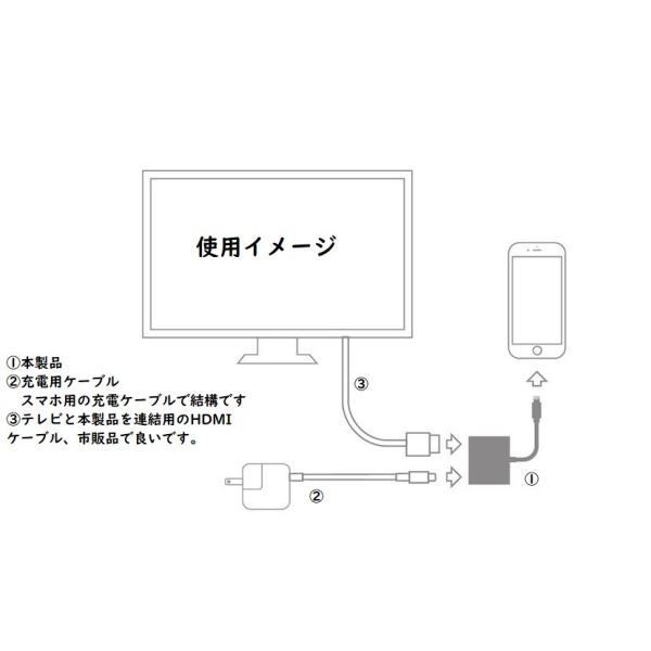 iPad/iPhone用HDMI変換ケーブル IOS全機種対応 テレビ モニター プロジェクター 大きい画面へ転換 変換ケーブル コンパクト jingyuan 08