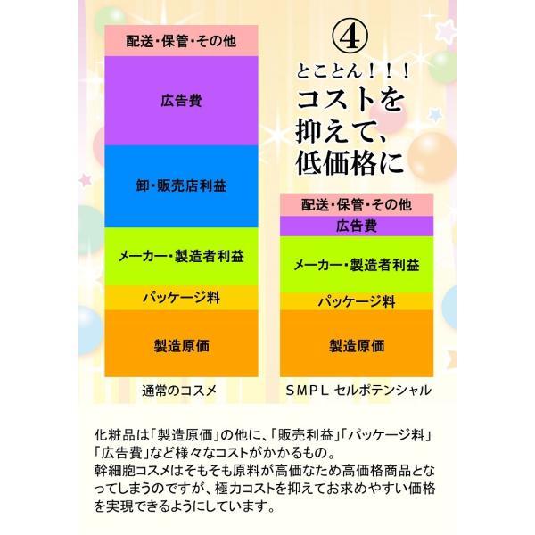 ☆コスパ重視の幹細胞コスメ☆【ヒト幹細胞エキス15%配合】SMPL セルポテンシャル|jobikai|07
