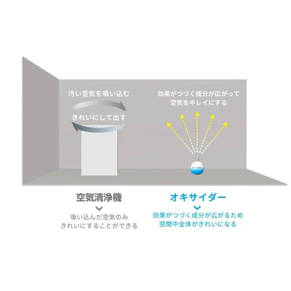 OXIDER(オキサイダー) 二酸化塩素ゲル剤 (180g~13畳用)|jp-stores|02