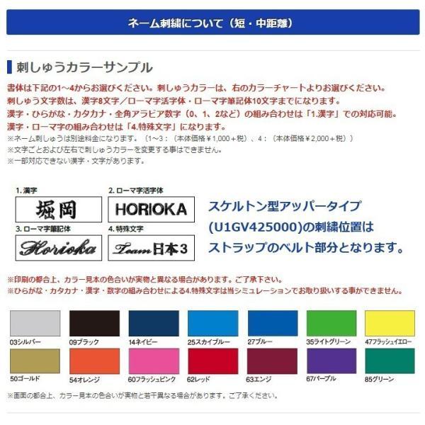 ミズノ 陸上スパイク オーダーシューズ(CHRONO INX) インクスタイプ U1GV425000-015201|jpn-sports|02
