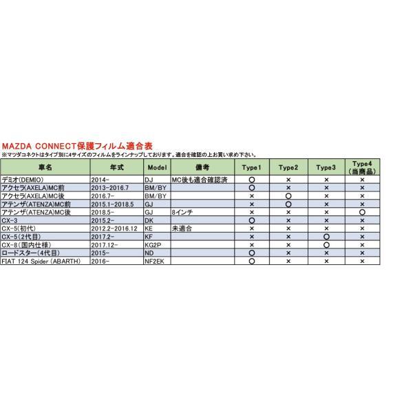 マツダ アテンザ後期(2018.5~) 8インチ専用 マツダコネクト専用 日本製高品質保護フィルムType4 MAZDA 保護シート パーツアクセサリー|jusby-auto|03