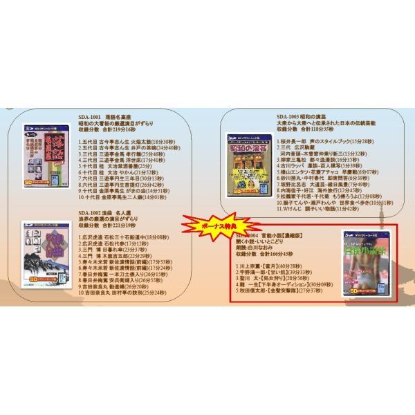 MP3プレーヤー SDカード コンパクトプレーヤーセット - 熟年時代社 ペガサス ショップ k-1ba 02