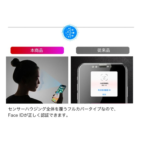 iPhoneXS Max iPhoneXS iPhoneX iPhoneXR ガラスフィルム 2枚セット iPhone8 Plus iPhone7 Plus iPhone6s 6 Plus 強化ガラス フィルム 3D 硬度9H 衝撃吸収|k-seiwa-shop|06