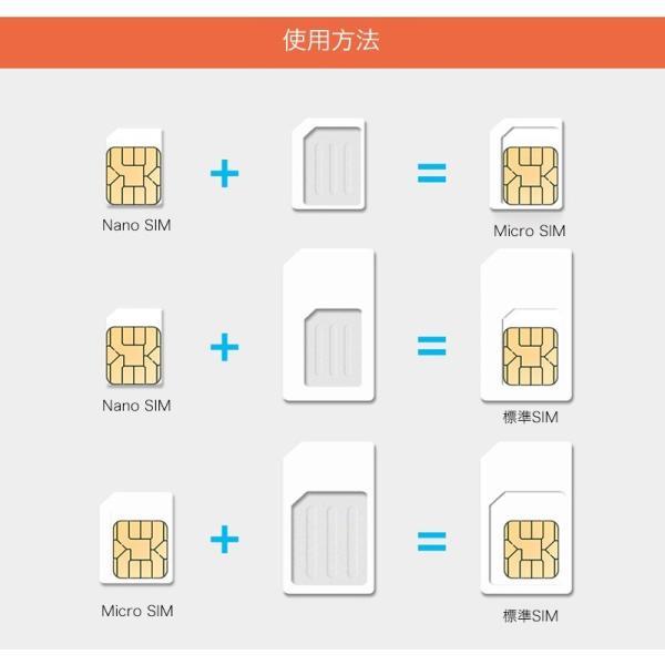 nano SIM / micro SIM / 標準SIM 変換アダプター 5点セット 取り出すピン付き アルミ収納ケース SIMホルダー iPhone Xperia スマホ拡張 正規品 人気|k-seiwa-shop|05