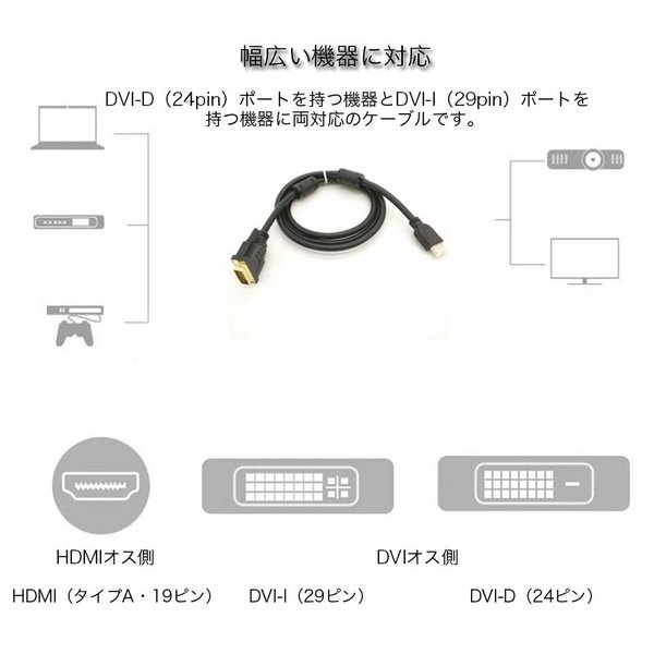 HDMI-DVI変換ケーブル 変換アダプタ HDMIケーブル 24金メッキ 金コネクタ FULL HD 1080p 3D映像 ハイビジョン イーサネット Ethernet オス-オス 1.5メートル|k-seiwa-shop|08